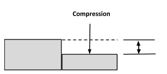 Compression Final